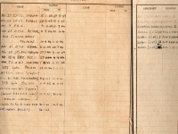 Pages of Harry Watson's Flight Log
